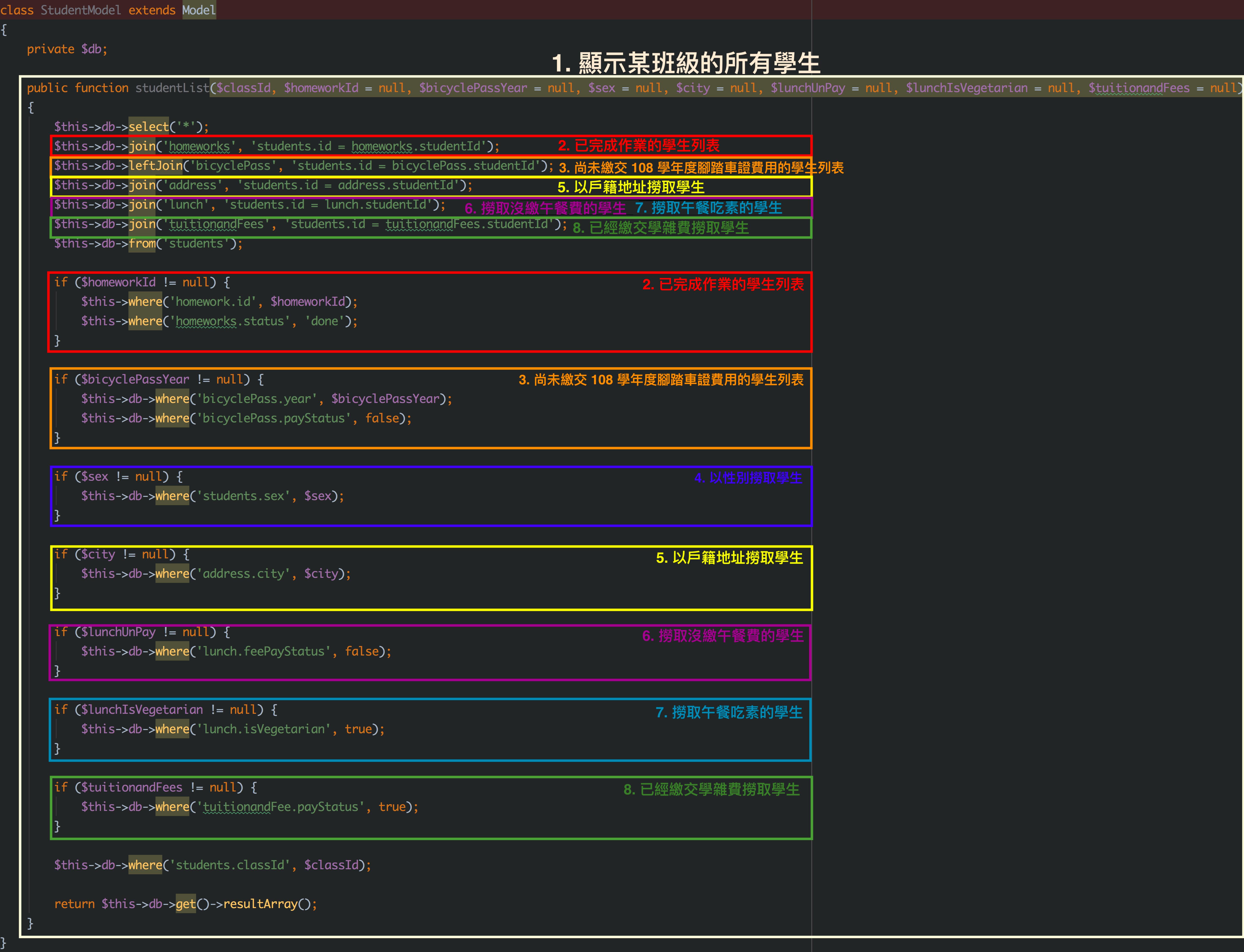 圖二:studentList 函式中充滿意圖不同的程式碼